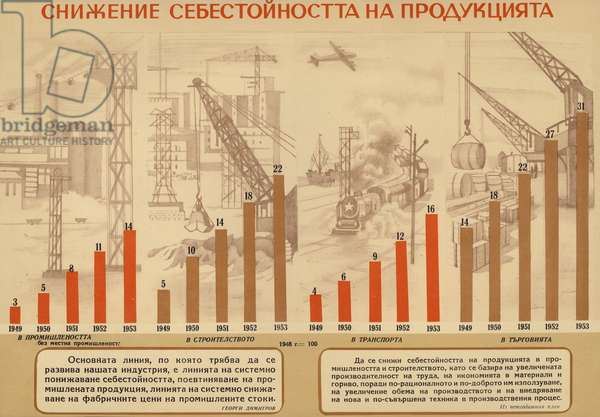 Bulgarian communist propaganda showing the reduction in production costs in industry, construction, transport and commerce during the first five-year plan (1948-1953) (colour litho)