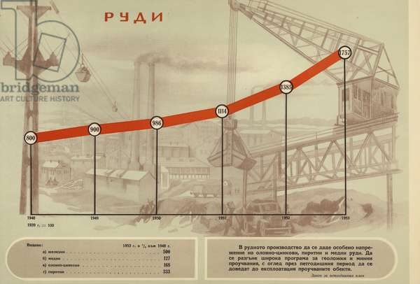 Bulgarian communist propaganda showing the growth in extraction metal ores during the first five-year plan (1948-1953) (colour litho)