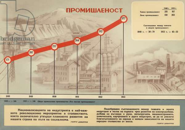Bulgarian communist propaganda showing the growth of both heavy and light industry during the first five-year plan (1948-1953) (colour litho)