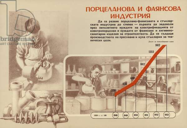 Bulgarian communist propaganda illustrating the growth in output of of porcelain and other ceramics during the first five-year plan (1948-1953) (colour litho)