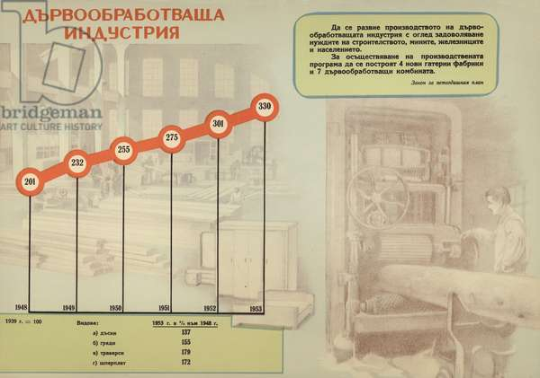 Bulgarian communist propaganda illustrating the progress of the woodworking industry during the first five-year plan (1948-1953) (colour litho)