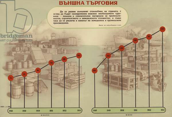 Bulgarian communist propaganda depicting the growth of foreign trade during the first five-year plan (1948-1953) (colour litho)