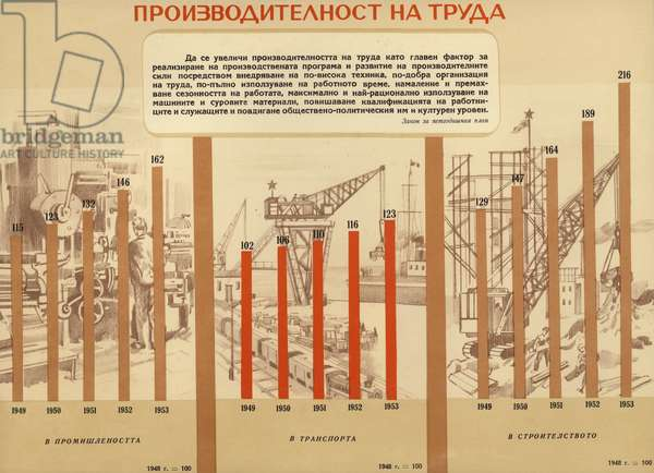Bulgarian communist propaganda showing the increase in labour productivity during the first-five year plan (1948-1953) (colour litho)
