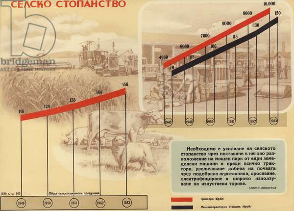 Bulgarian communist propaganda showing the growth in agricultural output during the first five-year plan (1948-1953) (colour litho)