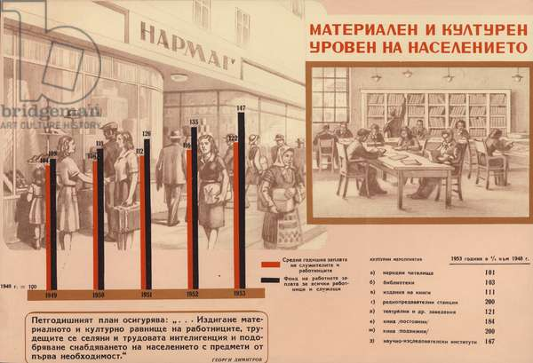 Bulgarian communist propaganda showing the increase in the material and cultural wellbeing of the population during the first five-year plan (1948-1953) (colour litho)