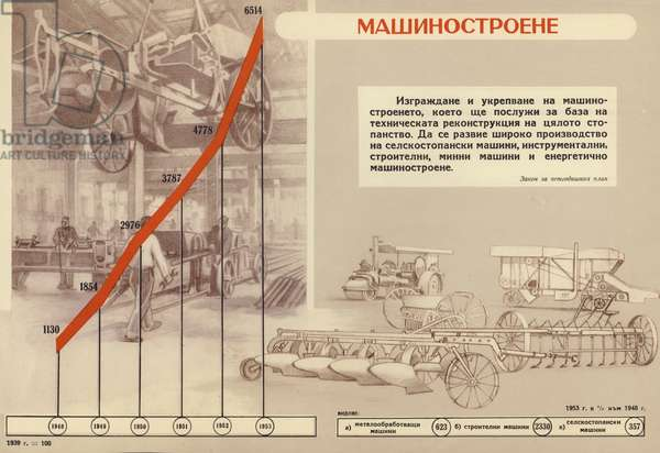 Bulgarian communist propaganda showing the growth in manufacturing of machinery during the first five-year plan (1948-1953) (colour litho)