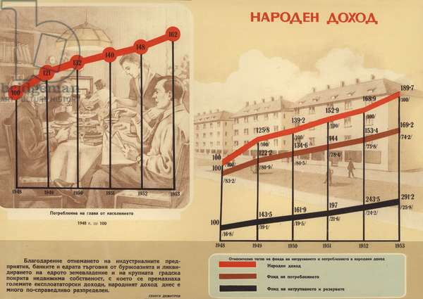 Bulgarian communist propaganda illustrating the growth of the national income during the first five-year plan (1948-1953) (colour litho)