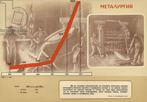Bulgarian communist propaganda showing the growth in the production of iron and steel during the first five-year plan (1948-1953) (colour litho)