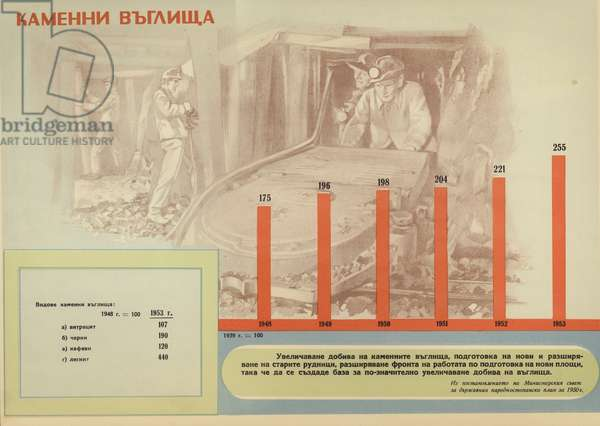 Bulgarian communist propaganda showing the growth in coal mining output during the first five-year period (1948-1953) (colour litho)
