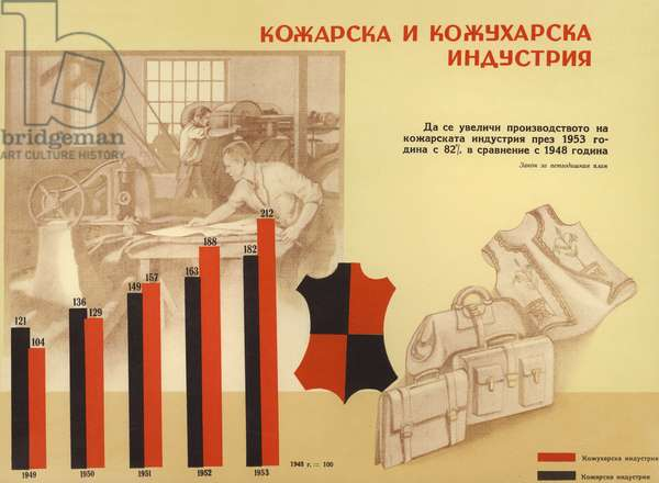 Bulgarian communist propaganda showing the increase in the prouction of leather (black) and fur (red) during the first five-year plan (1948-1953) (colour litho)