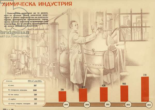 Bulgarian communist propaganda focusing on the achievements of the chemical industry during the first five-year plan (1948-1953) (colour litho)