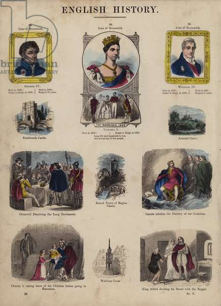 King and Queens of England (coloured engraving)