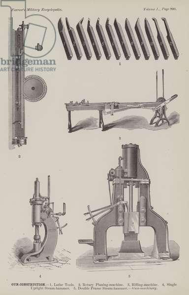 Gun-Construction (engraving)