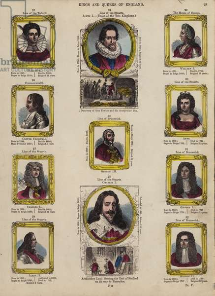 Kings and Queens of England (coloured engraving)