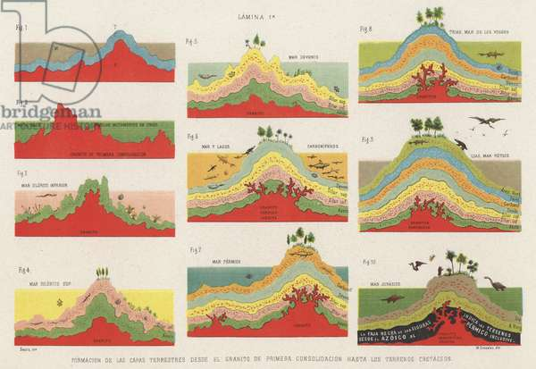 Formation of the layers of the Earth's crust up to the Cretaceous Period (colour litho)