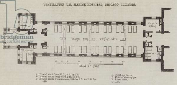Ventilation US Marine Hospital, Chicago, Illinois (engraving)