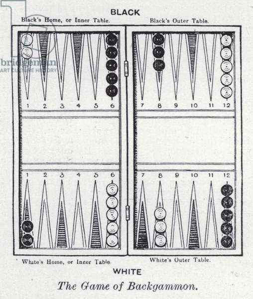 The game of Backgammon (litho)