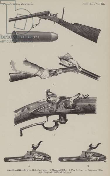 Small-Arms (engraving)