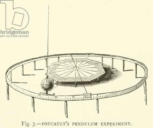 Foucault's Pendulum Experiment (engraving)