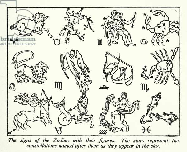 The signs of the Zodiac with their figures (litho)