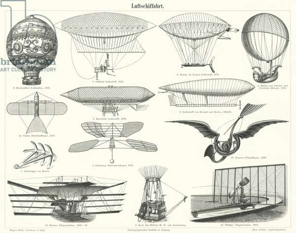 Balloons, airships and other flying machines (engraving)
