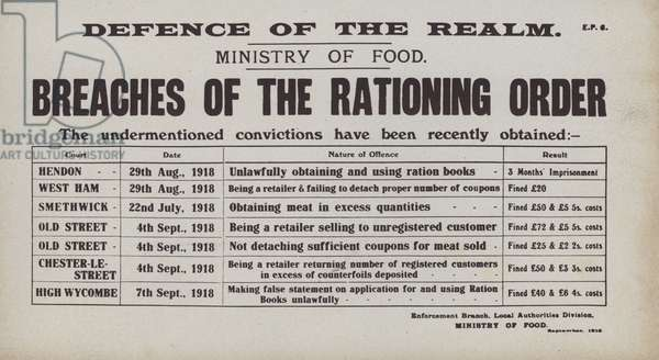 Notice listing breaches of rationing restrictions in Britain, World War I, 1918 (litho)