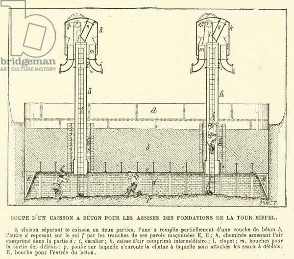 Coupe d'un Caisson a Beton pour les Assises des Fondations de la Tour Eiffel (engraving)