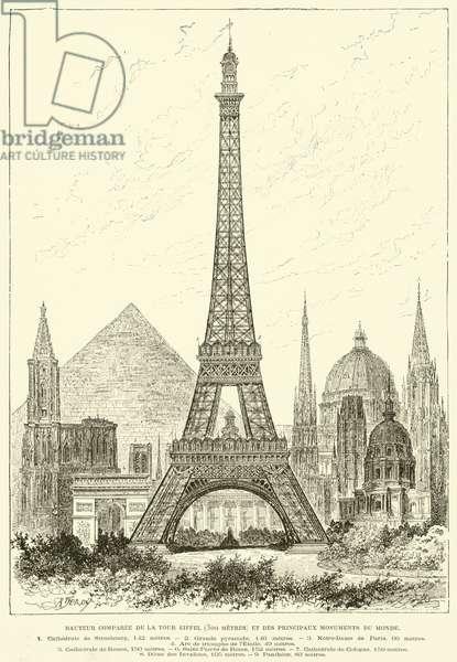 Hauteur Comparee de la Tour Eiffel (300 Metres) et des Principaux Monuments du Monde (engraving)