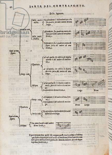 """Page from """""""" Arte of contaponto"""""""" by Giovanni Maria Artusi (1540-1613), italian composer and music theorist. 1586. Page taken from """""""" The art of counterpoint"""""""" by musical theorist Giovanni Maria Artusi. Bologna, Civico Museo"""