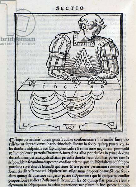 Page taken from Musica Theorica by Ludovico Foliani (engraving, 1529)