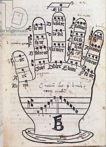 """The Guido d'Arezzo hand"" Page from ""Regula musica"" by Bonaventura da Brescia (c. 1452-c. 1517)"