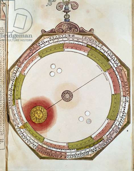 """Representation of the motion of the sun inspires works on the geocentric model of the solar system by Claude Ptolemee (Claudius Ptolemaeus) (90-168) Plate taken from the manuscript """"Astronomicon Cesareum"""" by Pietro Apiano (Apianus or Apian) (1495-1552), 1540. Naval Museum, Madrid"""