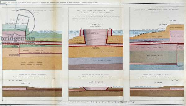 "Plans of the """" Memory on the plans of the new project of an Underwater Tunnel between England and France produced at the World Exposition of 1867"""" by M.A. Thomé de Gamond, 1869"