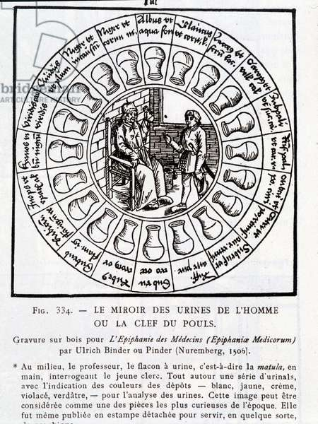 """The mirror of the urine of man or """""""" The key of the pulse"""""""""""" - wood engraving in """""""" The epiphany of doctors"""""""" by Pinder (or Binder), Nuremberg, 1506"""
