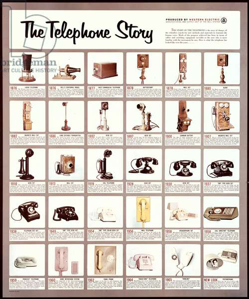 Poster with the main telephone's models
