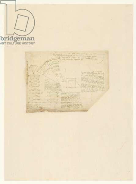Codex Atlanticus, sheet 795 verso