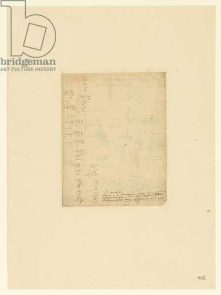 Codex Atlanticus, sheet 905 recto