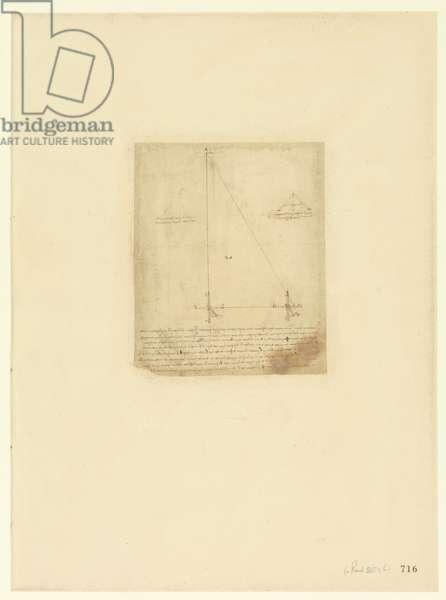 Codex Atlanticus, sheet 716 recto