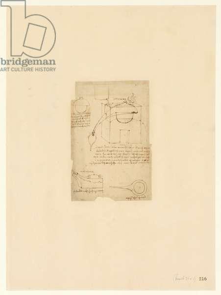 Codex Atlanticus, sheet 216 recto