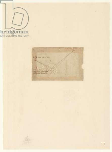Codex Atlanticus, sheet 777 recto