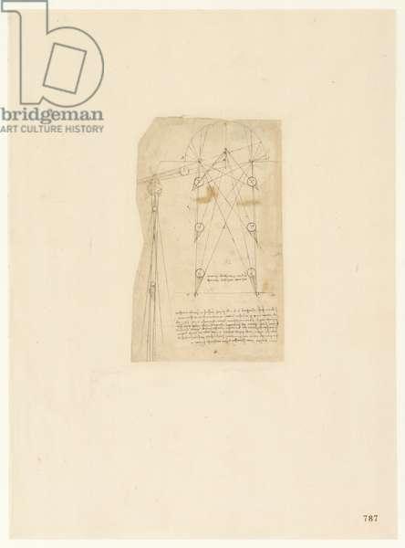 Codex Atlanticus, sheet 787 recto