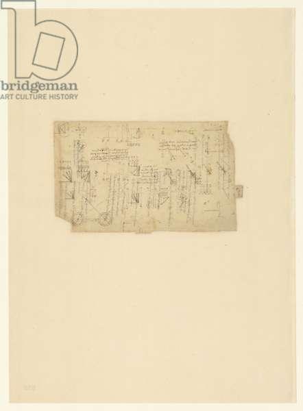 Codex Atlanticus, sheet 622 verso