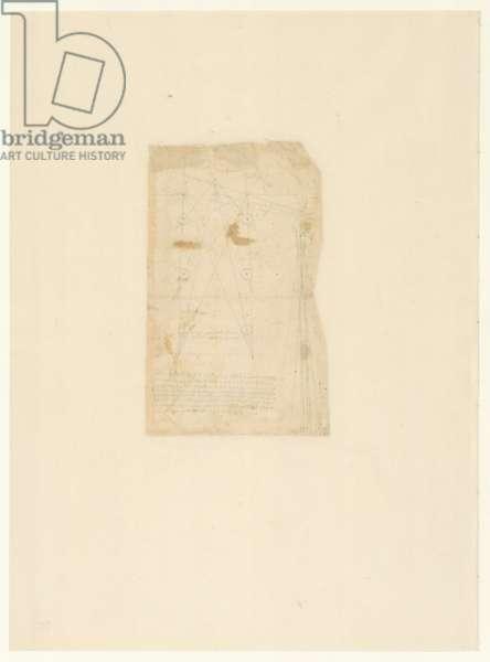 Codex Atlanticus, sheet 787 verso