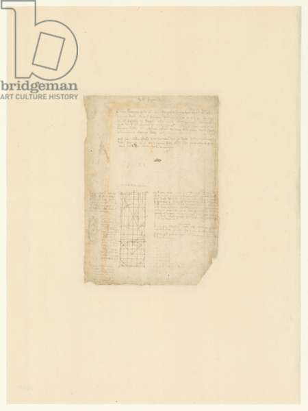 Codex Atlanticus, sheet 1032 verso