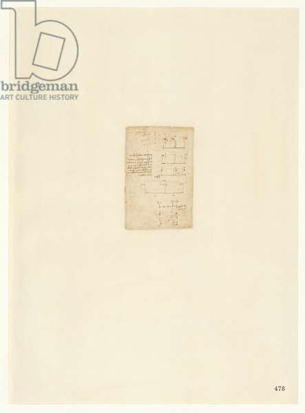 Codex Atlanticus, sheet 478 recto