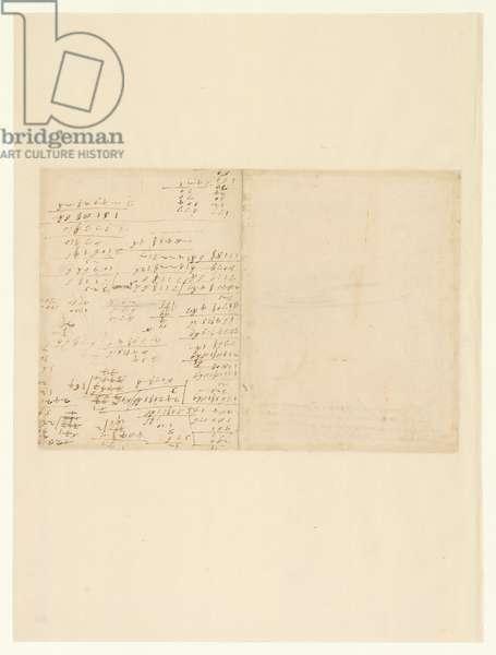 Codex Atlanticus, sheet 98 verso