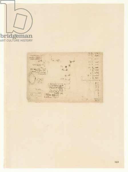 Codex Atlanticus, sheet 369 recto