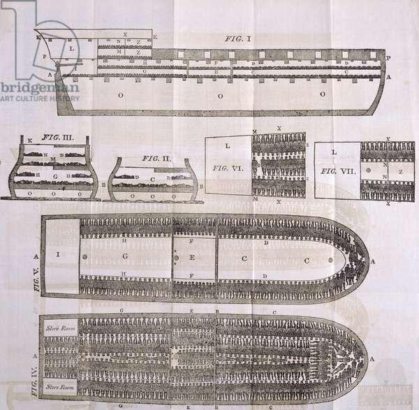 The Slave Ship 'Brookes' of Liverpool, pub. by J. Robertson, Edinburgh, 1791 (wood engraving and letterpress)