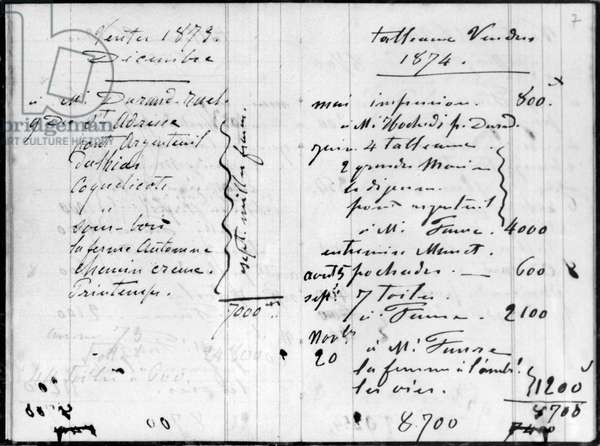 Double page from Monet's account book detailing the sales of his paintings, December 1873-November 1874 (pen & ink on paper) (b/w photo)