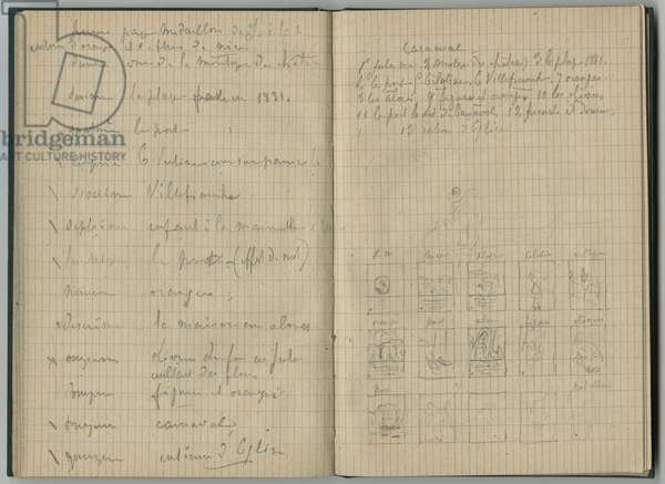 Notes and small sketches of paintings, from a sketchbook, 1888-89 (pencil on paper)